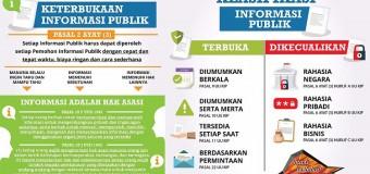 Joncik Janji Maksimalkan Pembangunan Lewat Sistem Keterbukaan Informasi Desa