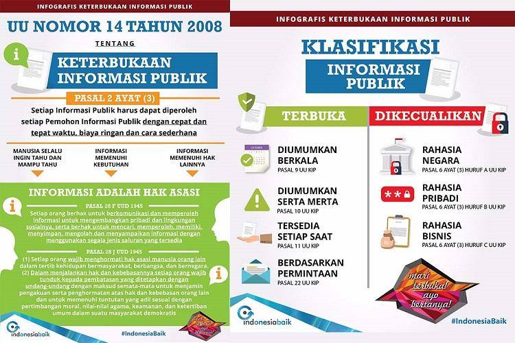 Keterbukaan-informasi-publik-desa