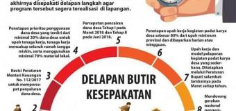 Delapan Percepatan Padat Karya Dana Desa 2018